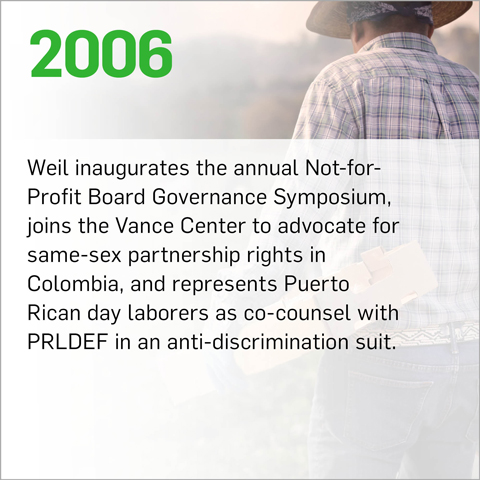 Weil inaugurates the annual Not-for-Profit Board Governance Symposium, joins the Vance Center to advocate for same-sex partnership rights in Colombia, and represents Puerto Rican day laborers as co-counsel with PRLDEF in an anti-discrimination suit.