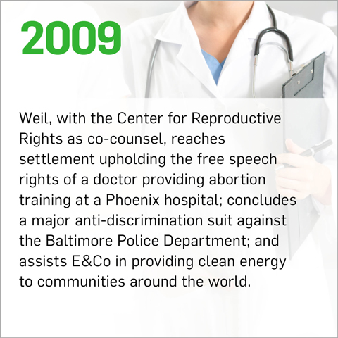 Weil, with the Center for Reproductive Rights as co-counsel, reaches settlement upholding the free speech rights of a doctor providing abortion training at a Phoenix hospital; concludes a major anti-discrimination suit against the Baltimore Police Department; and assists E&Co in providing clean energy to communities around the world.