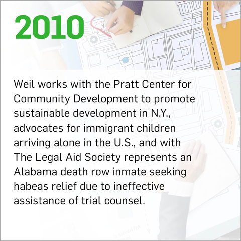 Weil works with the Pratt Center for Community Development to promote sustainable development in New York, advocates for immigrant children arriving alone in the U.S., and with The Legal Aid Society represents an Alabama death row inmate seeking habeas relief due to ineffective assistance of trial counsel.