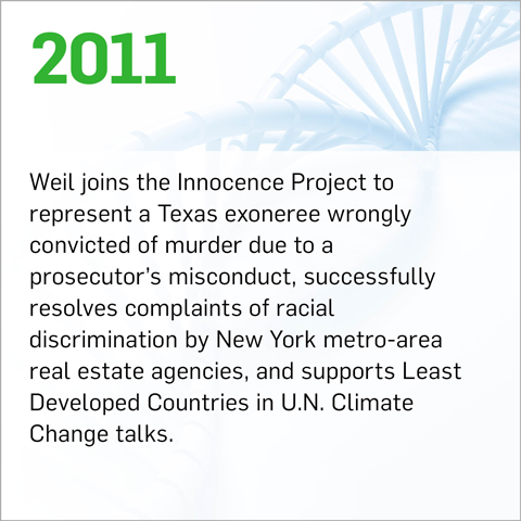 Weil joins the Innocence Project to represent a Texas exoneree wrongly convicted of murder due to a prosecutor's misconduct, successfully resolves complaints of racial discrimination by New York metro-area real estate agencies, and supports Least Developed Countries in U.N. Climate Change talks.