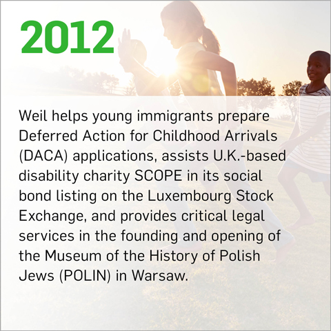 Weil helps young immigrants prepare Deferred Action for Childhood Arrivals (DACA) applications, assists U.K.-based disability charity SCOPE in its social bond listing on the Luxembourg Stock Exchange, and provides critical legal services in the founding and opening of the Museum of the History of Polish Jews (POLIN) in Warsaw.