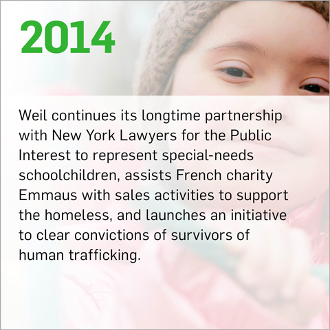 Weil continues its longtime partnership with New York Lawyers for the Public Interest to represent special-needs schoolchildren, assists French charity Emmaus with sales activities to support the homeless, and launches an initiative to clear convictions of survivors of human trafficking.