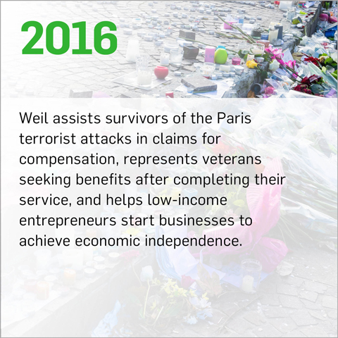 Weil assists survivors of the Paris terrorist attacks in claims for compensation, represents veterans seeking benefits after completing their service, and helps low-income entrepreneurs start businesses to achieve economic independence.
