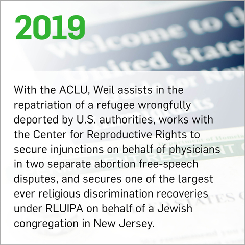 With the ACLU, Weil assists in the repatriation of a refugee wrongfully deported by U.S. authorities, works with the Center for Reproductive Rights to secure injunctions on behalf of physicians in two separate abortion free-speech disputes, and secures one of the largest ever religious discrimination recoveries under RLUIPA on behalf of a Jewish congregation in New Jersey.