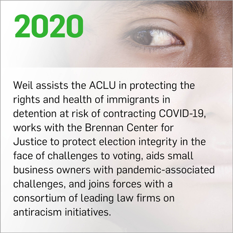Weil assists the ACLU in protecting the rights and health of immigrants in detention at risk of contracting COVID-19, works with the Brennan Center for Justice to protect election integrity in the face of the health challenges to voting, aids small business owners with pandemic-associated challenges, and joins forces with a consortium of leading law firms on antiracism initiatives.